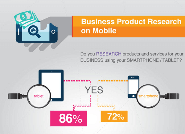do-b2b-professionals-research-business-purchases-on-mobile-devices