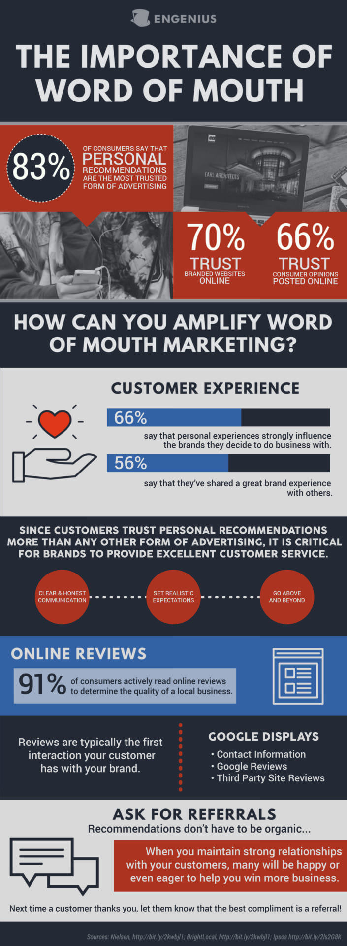 Infographic on how to amplify your word of mouth marketing