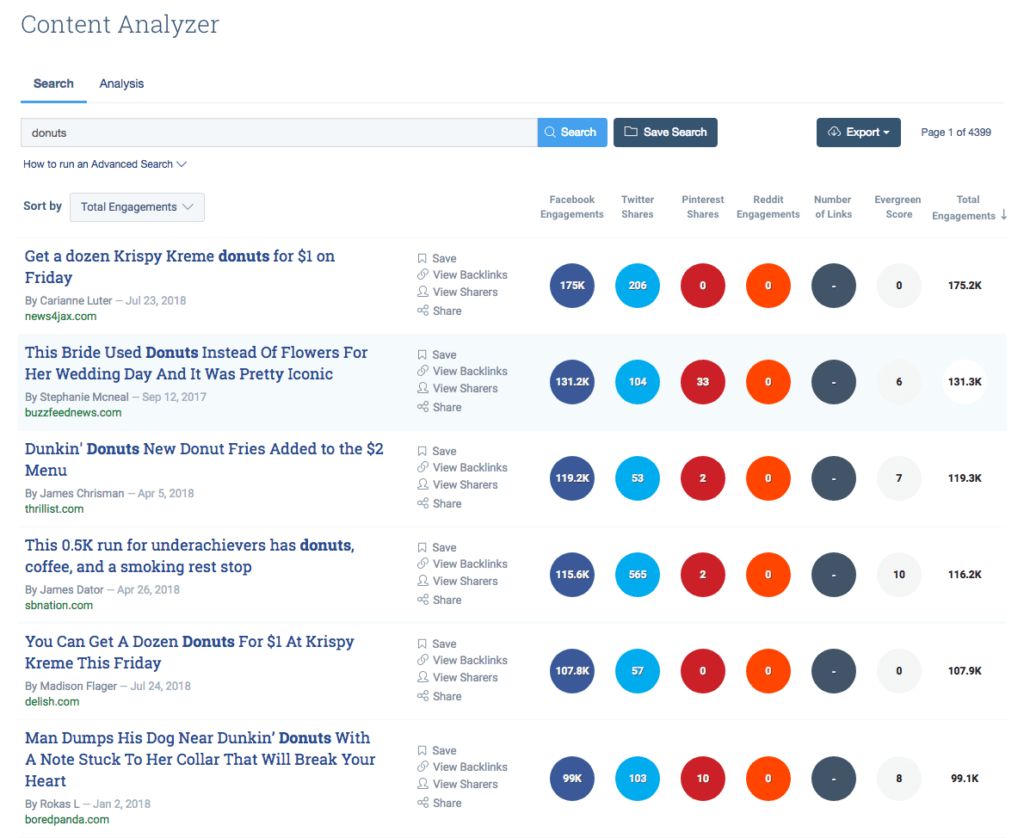 13 Competitor Analysis Tools You Need to Stay Ahead [2019 Update]