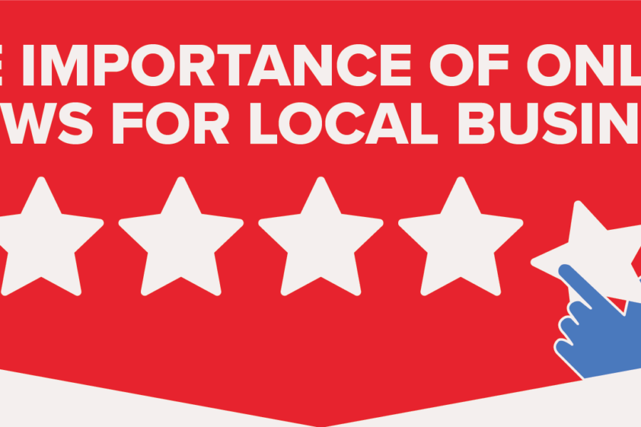 Image showing how important online reviews are for local businesses