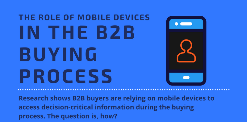 Doubt That Mobile Actually Matters To Your B2B Buying Process? [Infographic]