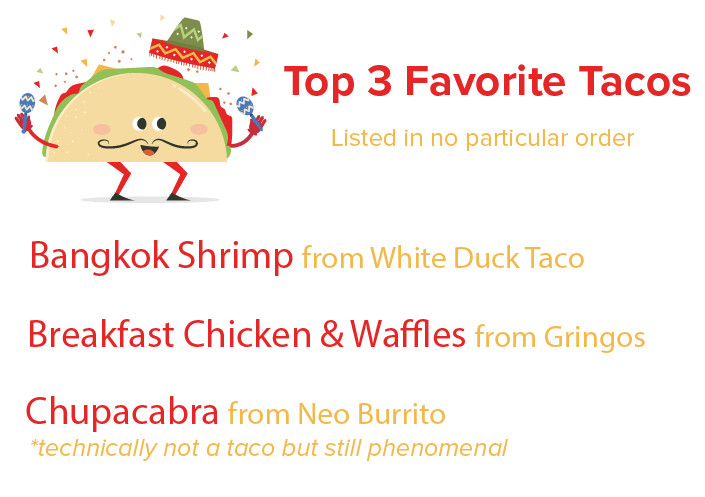 inforgraphic of brooks's favorite tacos
