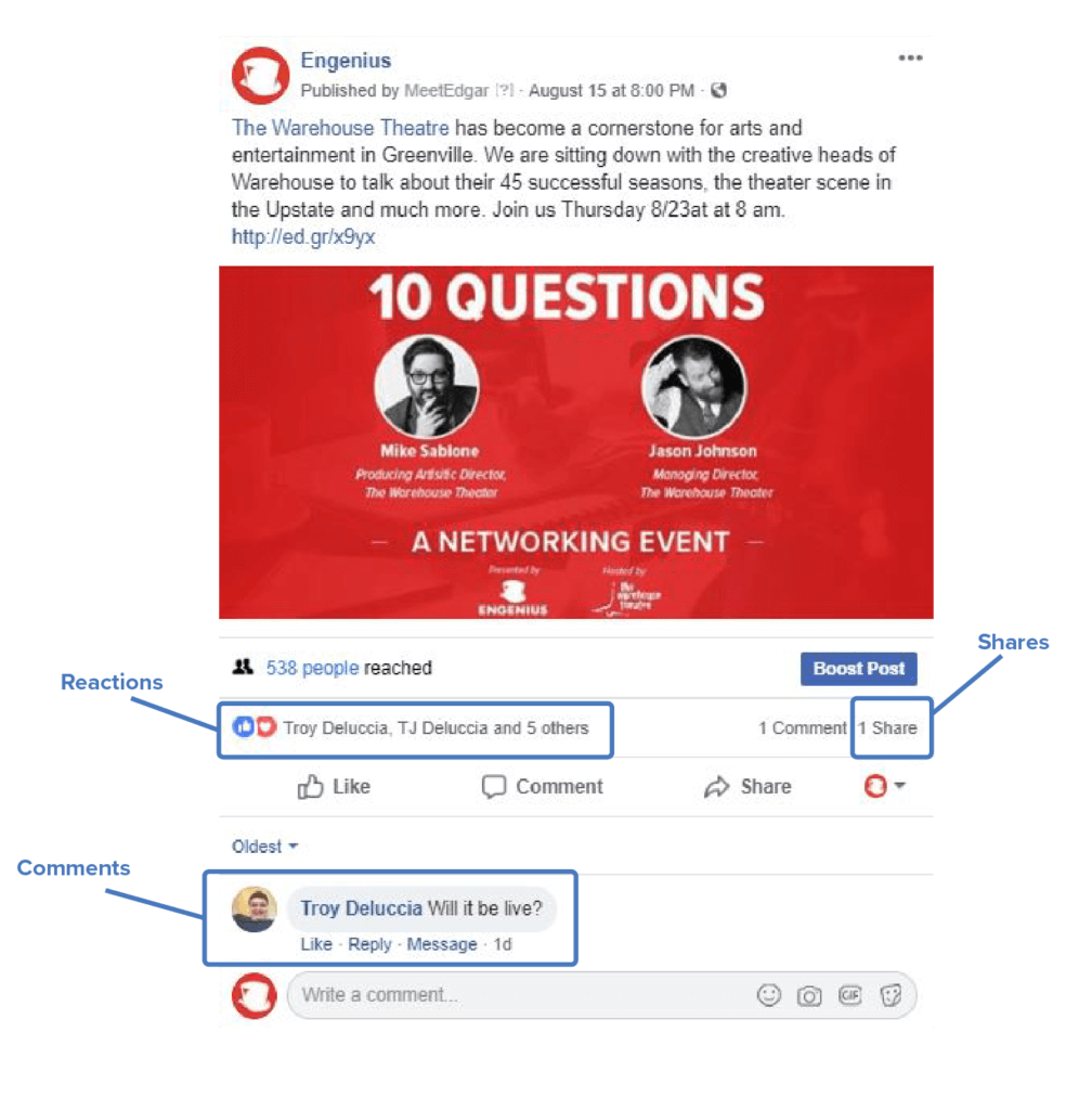 facebook engagement features