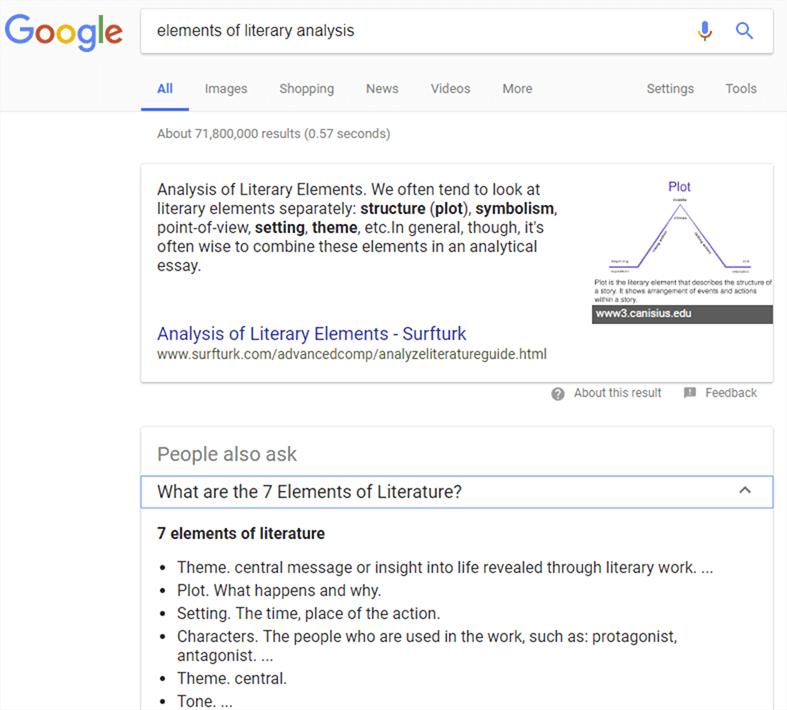 no click searches in 2019
