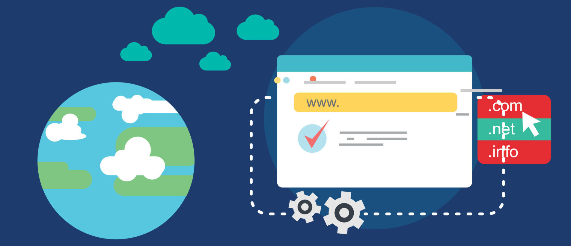 How to Locate and Gain Control of Your Website Domain