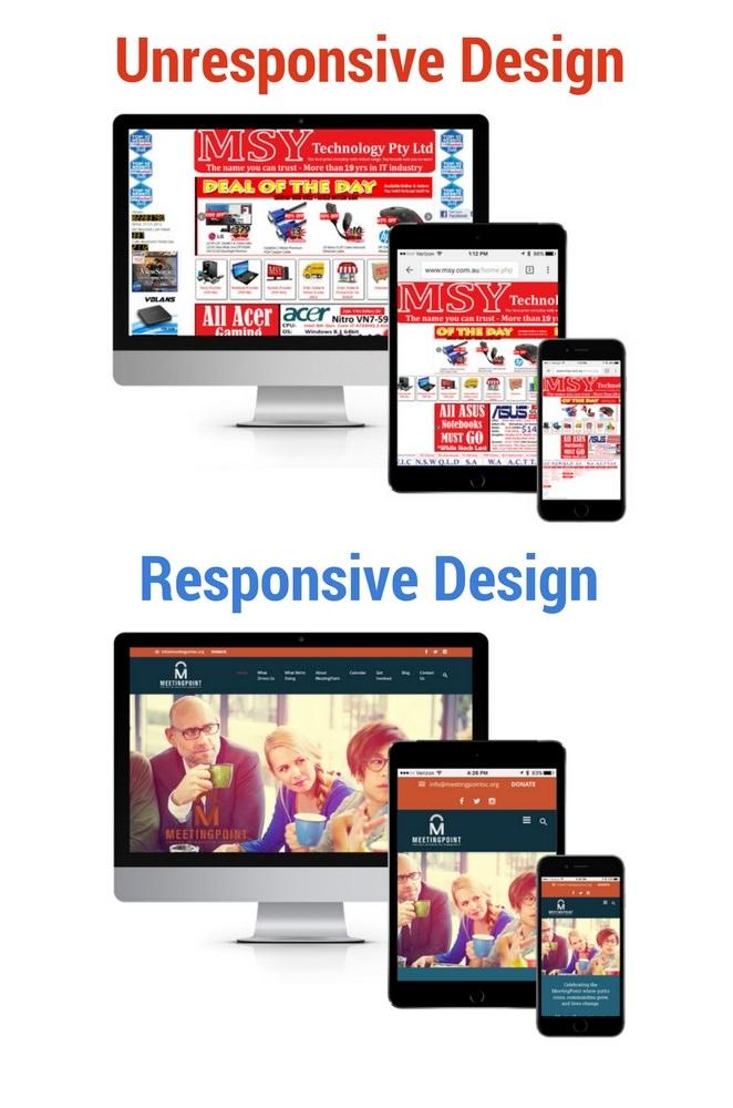 responsive-vs-unresponsive-2