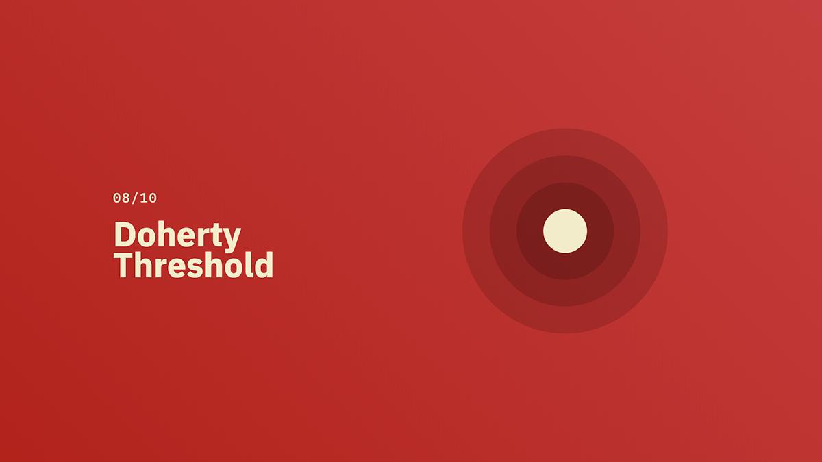 Doherty Threshold - Source: lawsofux.com